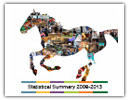 2013 - 2014 Racetrack Casino Benchmark Statistical Summary PDF